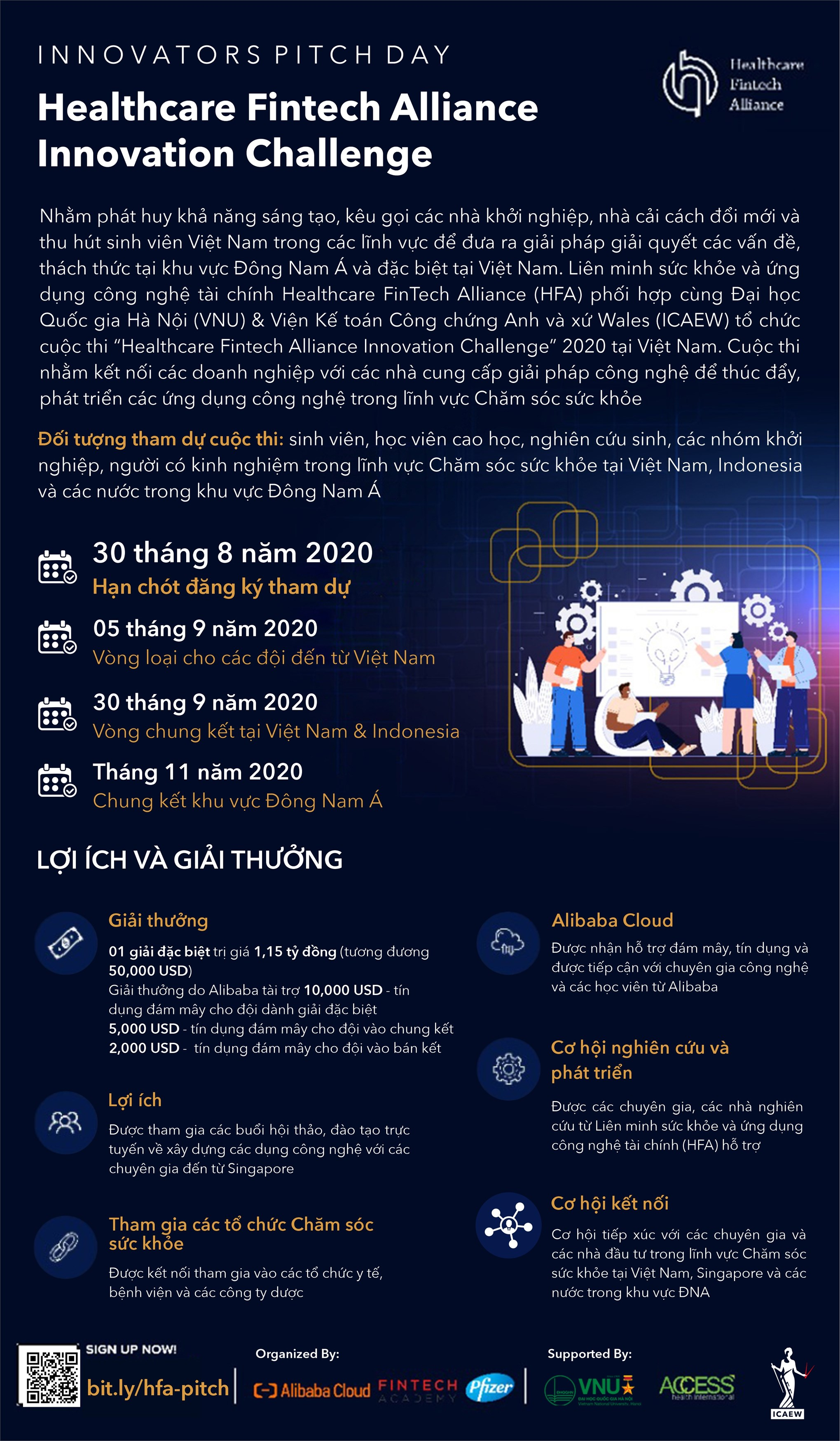 CUỘC THI `HEALTHCARE FINTECH ALLIANCE INNOVATION CHALLENGE 2020`
